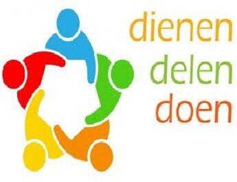Begroting diaconie Aalten 2021
